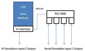 LITE graphic example